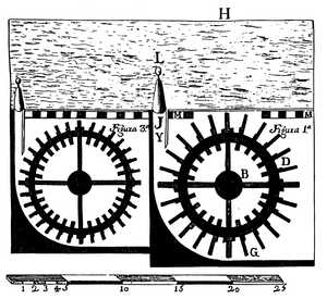 27. Water wheels by Villareal de Berriz (1730, Second book of The Practise of Metallurgy of the [Second] Commissions of the Royal Basque Society of Friends of the Country).